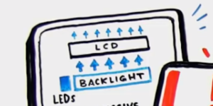 backlight lcd technology
